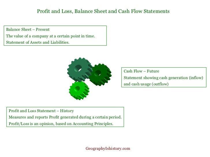 balance sheet vs profit and loss