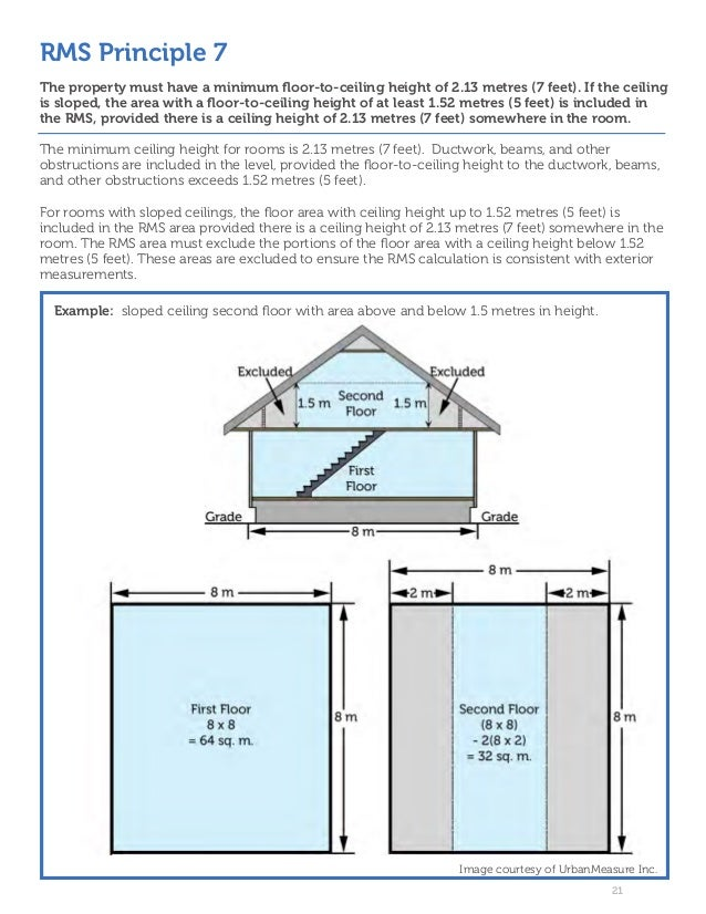 Floor Elevation Measurement : Standard floor to ceiling height residential