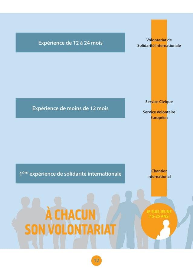 12 JE SUIS JEUNE (15-25 ANS) Expérience de 12 à 24 mois Expérience de moins de 12 mois 1ère expérience de solidarité inter...