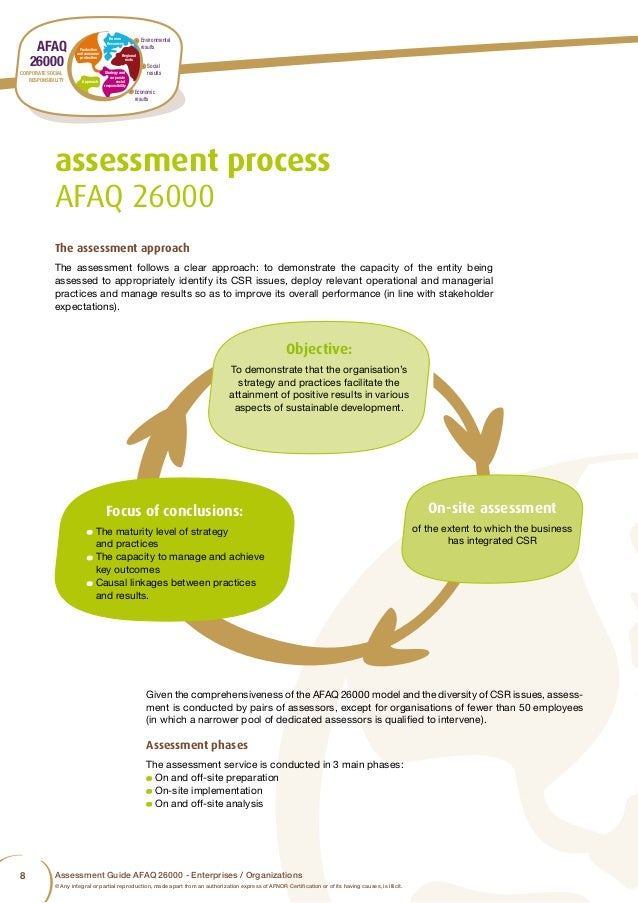 assessment guide A ll assessment tools used to make employment decisions, regardless of their format, level of standardization, or objectivity, are subject to professional and legal standards for exam ple, both.