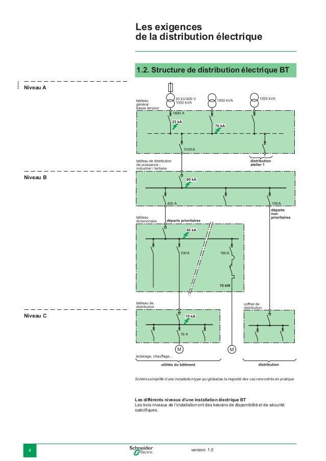 guide coordination protection bt. Black Bedroom Furniture Sets. Home Design Ideas