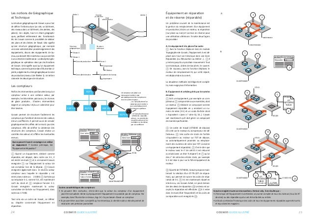 Guide coswin7i fr