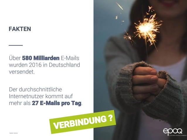 2 CUSTOMER DRIVEN E-COMMERCE Über 580 Milliarden E-Mails wurden 2016 in Deutschland versendet. FAKTEN Der durchschnittlich...