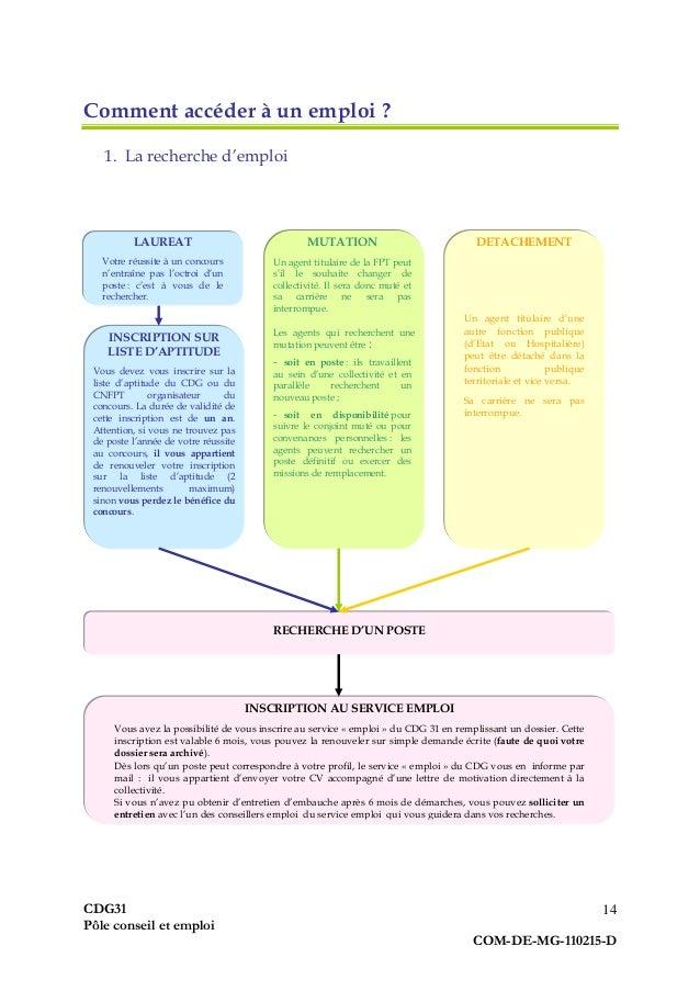 f069ae51b34 Guide pratique du demandeur d emploi