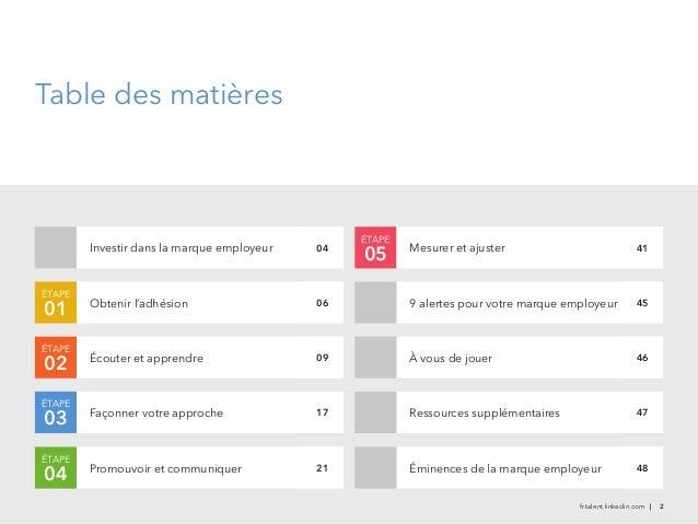 Guide de la marque employeur 2013 LinkedIn (Belgique) Slide 2
