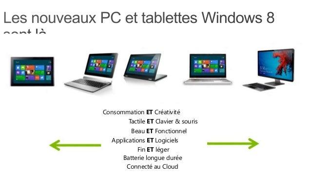 Avantages d'une tablette Windows 81. Mobile et réactive•   Sortie de veille instantanée (1 seconde)•   Démarrage ultra rap...
