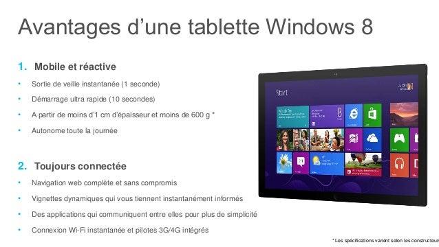 Avantages d'une tablette Windows 83. Productive et compatible•   Obéit au doigt, au stylet, à la souris ou au clavier… sel...