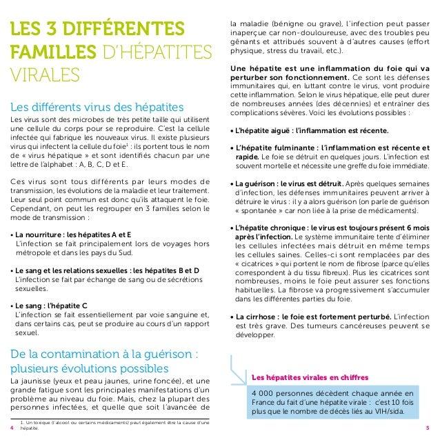 Guide des hepatites_2012-v6-3 Slide 3