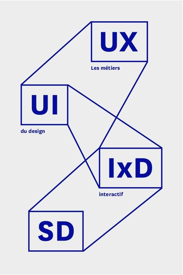 du design interactif Les métiers