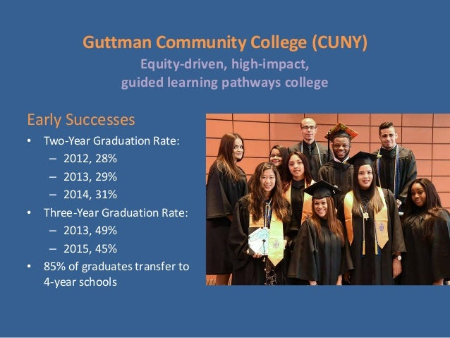 Guided Pathways And Ipass  Supporting Student Success From