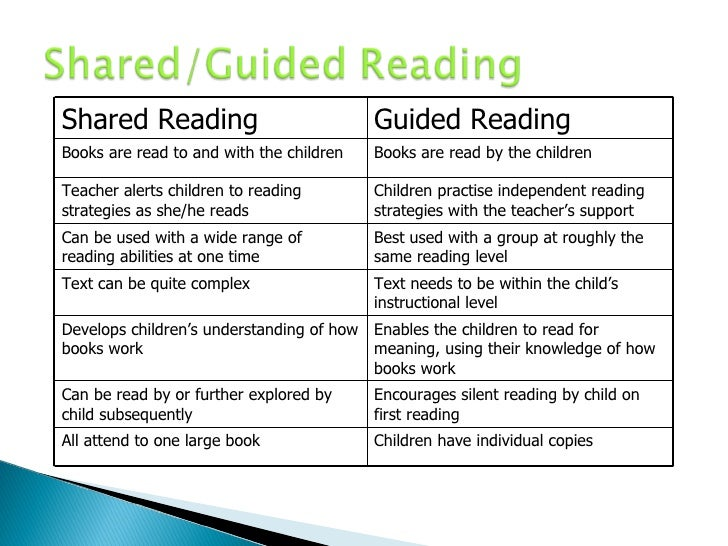 guided reading 2 essay