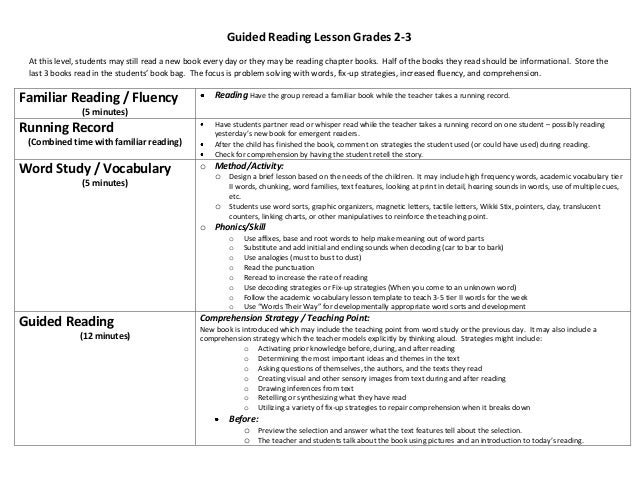 Lesson 2 citizenship reading and questions