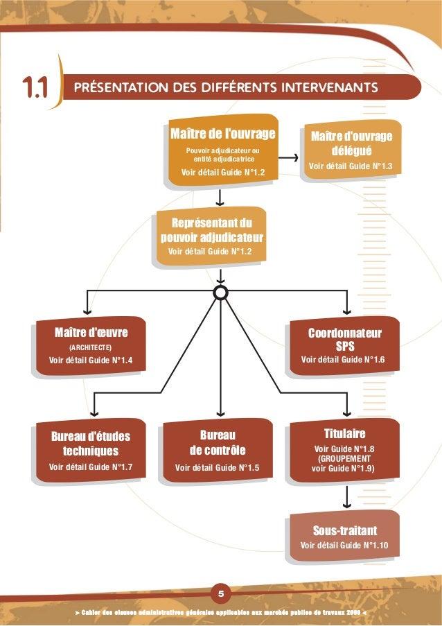 Guide Du Conducteur De Travaux