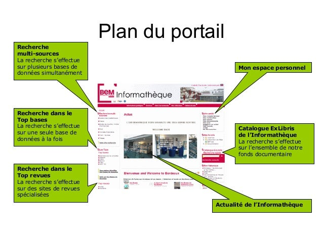 Guide d'utilisation du portail documentaire BEM 2013-03 Slide 3