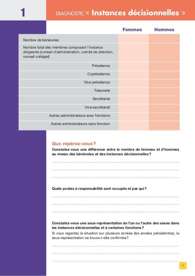 Guide galit femmes hommes dans les associations 2015 - Difference entre conseil d administration et bureau ...