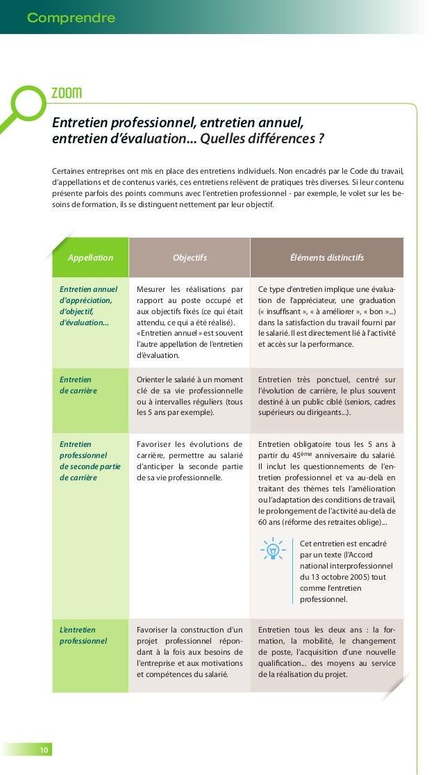 Guide Entretien Professionnel Opcalia 2014