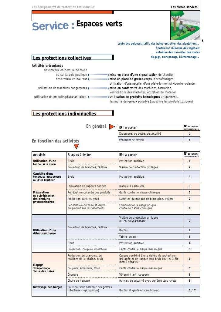 Guide epi for Contrat type entretien espaces verts