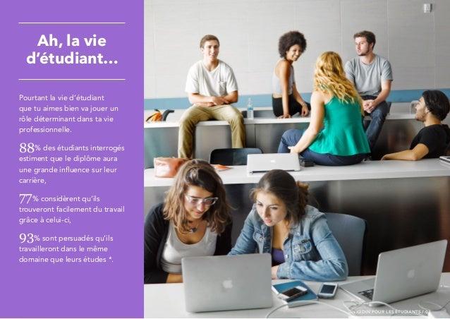 LinkedIn pour les étudiants Slide 3