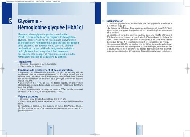 27 >Interprétation – Une hypoglycémie est déterminée par une glycémie inférieure à 2,75 mmol/l (0,50 g/l). – Le diabète es...