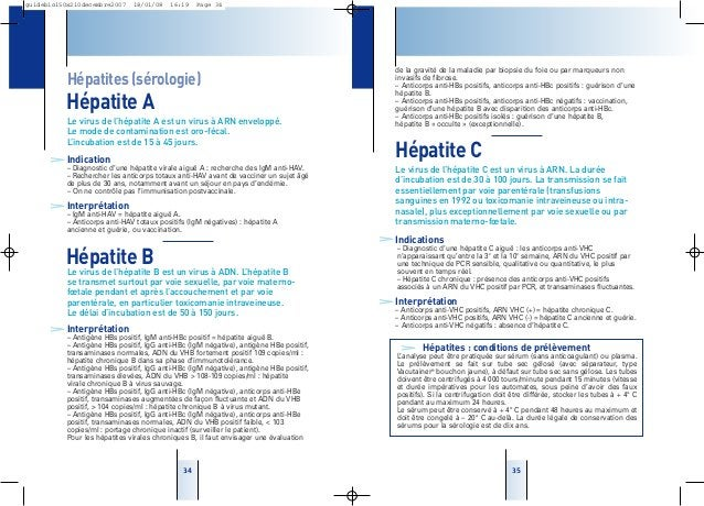 3535 de la gravité de la maladie par biopsie du foie ou par marqueurs non invasifs de fibrose. – Anticorps anti-HBs positi...