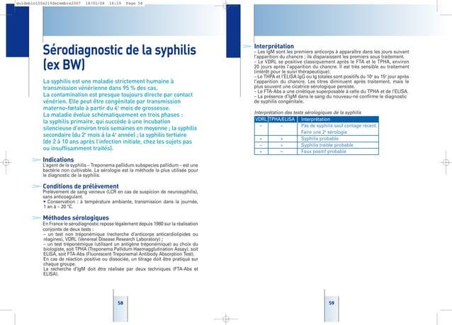 Guide des examens  biologiques