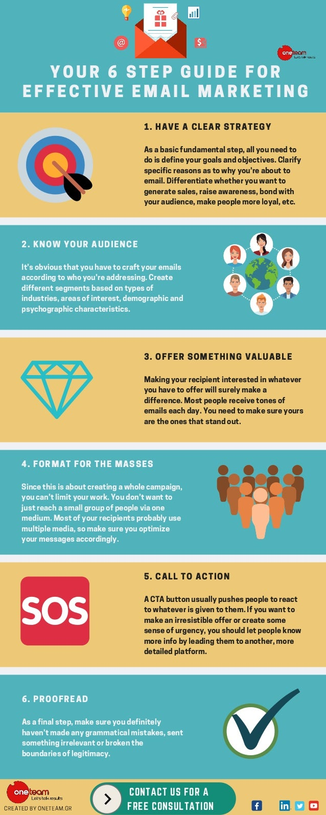 YOUR 6 STEP GUIDE FOR EFFECTIVE EMAIL MARKETING 1. HAVE A CLEAR STRATEGY Asabasicfundamentalstep,allyouneedto doisdefineyo...