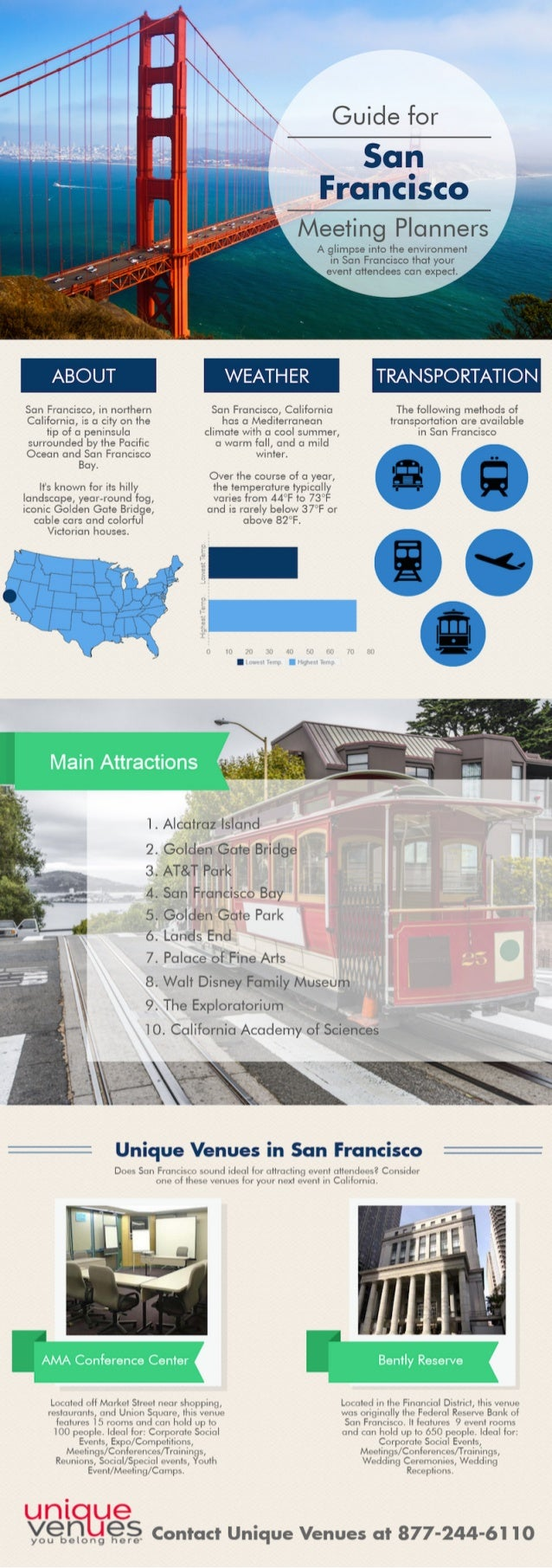 Guide for  San Francisco  Meeting Planners  A glimpse into the environment in San Francisco that your event attendees can ...