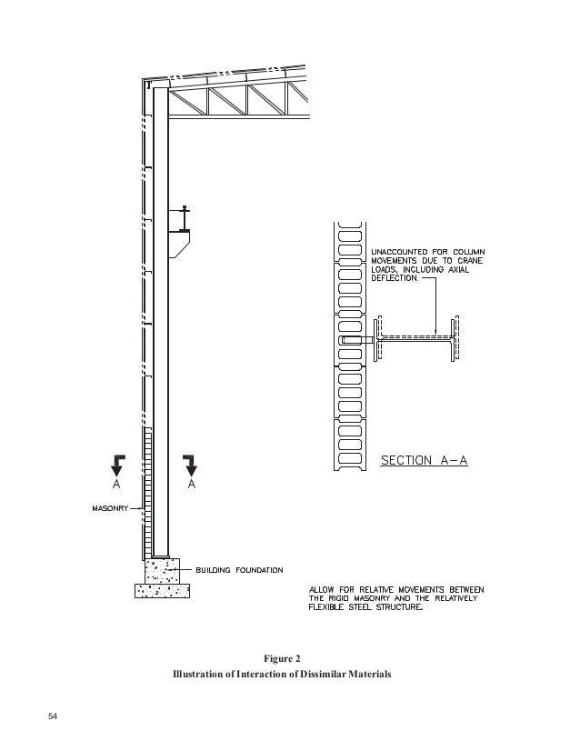 Guide for the design of crane supporting steel structures