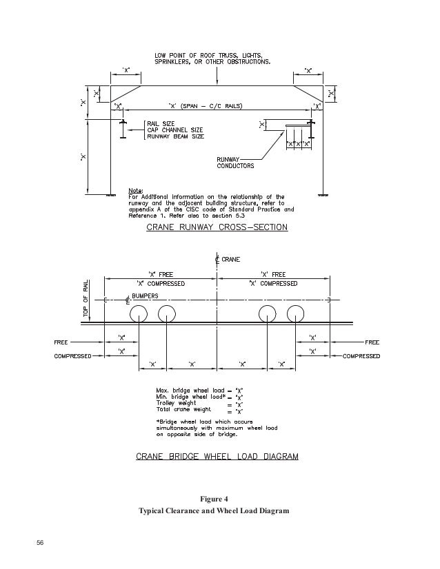crane wheels diagram