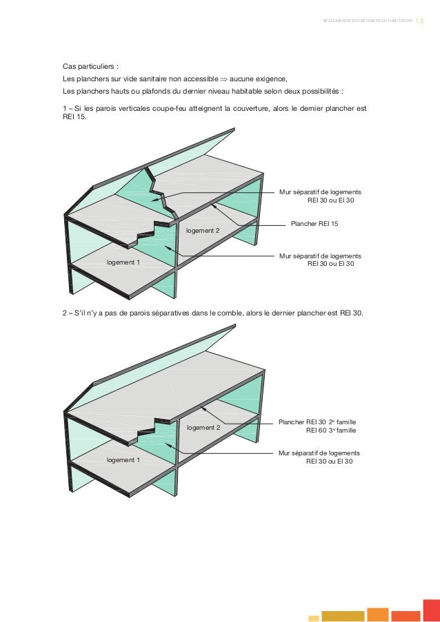 guide incendie en construction r novation fcba. Black Bedroom Furniture Sets. Home Design Ideas