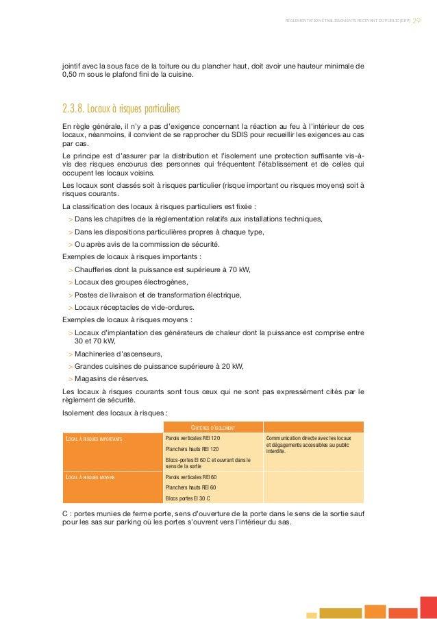 Guide incendie en construction r novation fcba for Cuisine ouverte erp