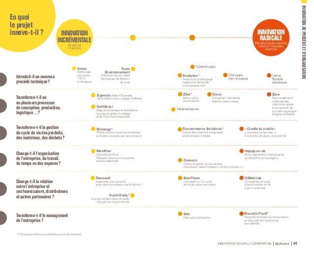INNOVATION NOUVELLE GÉNÉRATION Bpifrance 88 3. Innovation marketing et commerciale L'innovation change-t-elle la manière d...