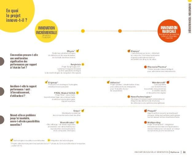INNOVATION NOUVELLE GÉNÉRATION Bpifrance 100 6. Innovation sociale Le projet répond-il à des besoins sociaux non satisfait...