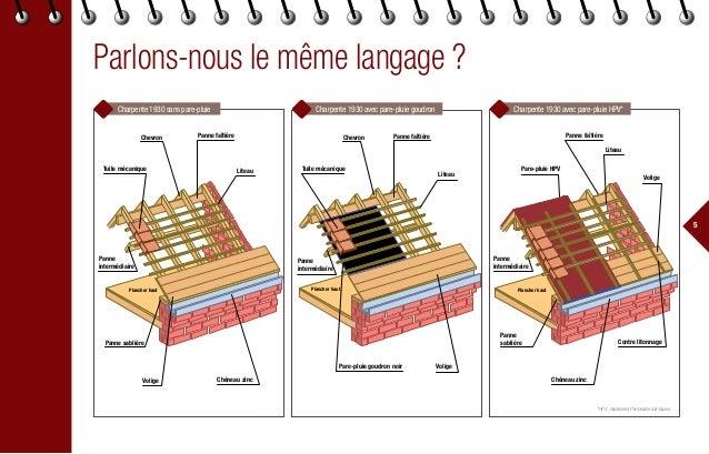Guide isolation toiture villeneuve d 39 ascq for Toiture sans pare pluie