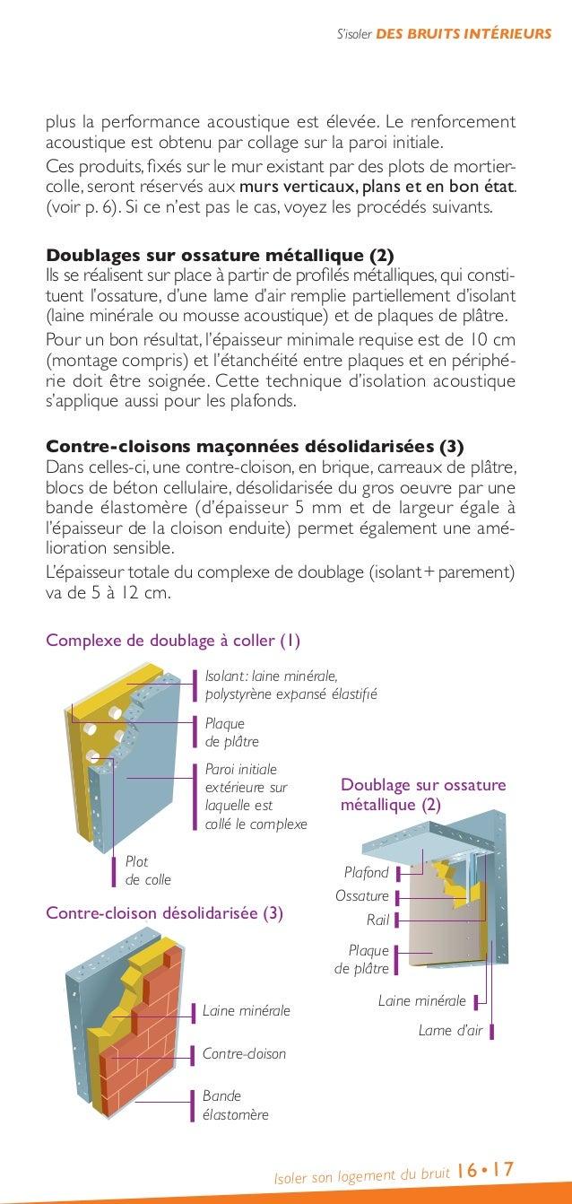 contre cloison acoustique fabulous puisse faire son effet de cloison double on privilgiera une. Black Bedroom Furniture Sets. Home Design Ideas