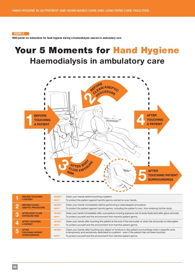 """hand hygiene hospitals and long term care World health organization (2012) hand hygiene in outpatient and home-based care and long-term care facilities: a guide to the application of the who multimodal hand hygiene improvement strategy and the """"my five moments for hand hygiene"""" approach."""