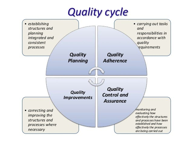 quality management guide line A practical guide for the implementation of a quality management system for national meteorological and hydrological services.