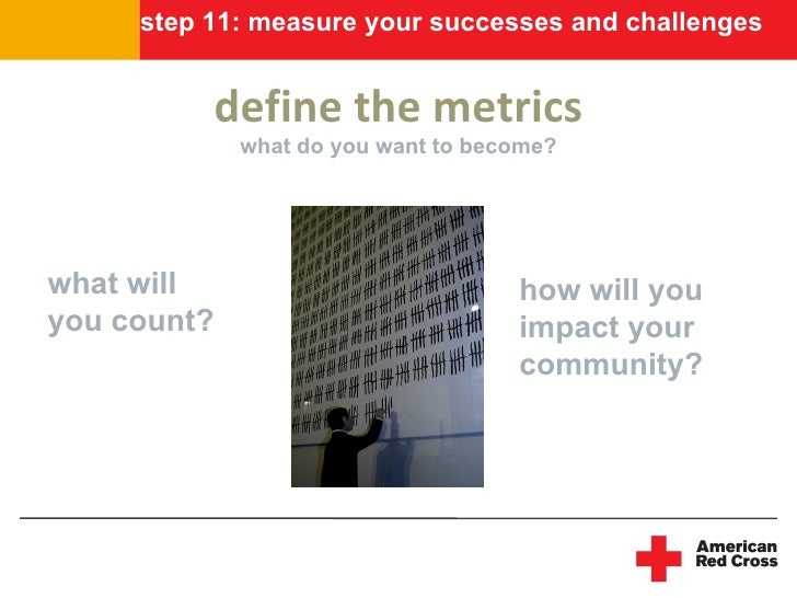 step 11: measure your successes and challenges             define the metrics              what do you want to become?    ...