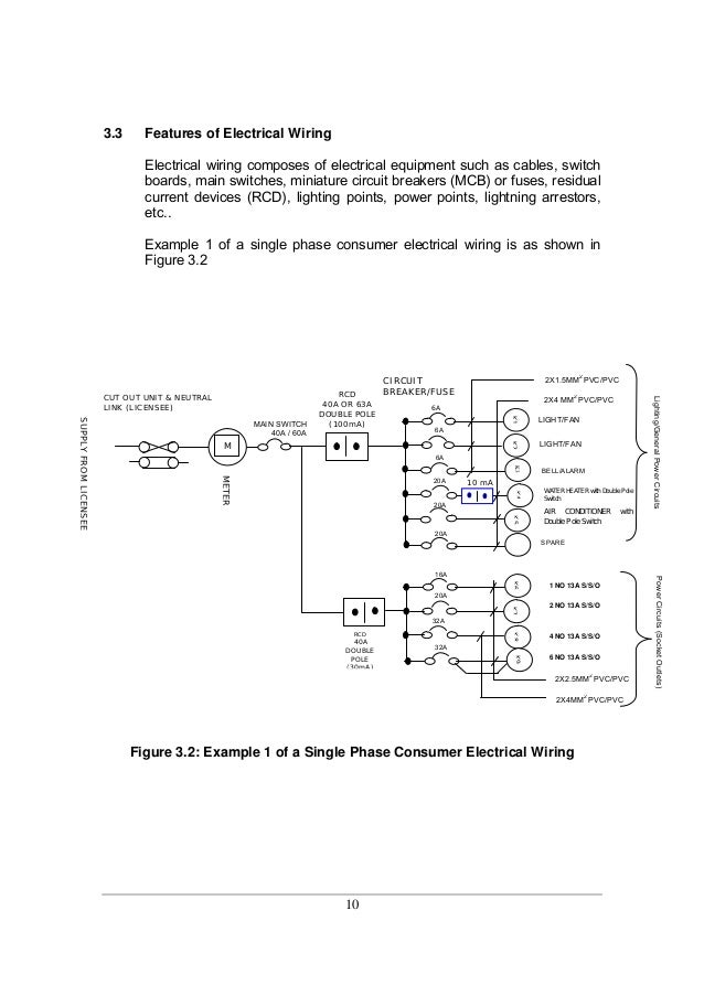 residential electrical wiring equipment electrical free printable wiring diagrams