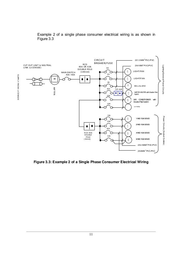 12 11 Example 2 Of A Single Phase Consumer Electrical Wiring