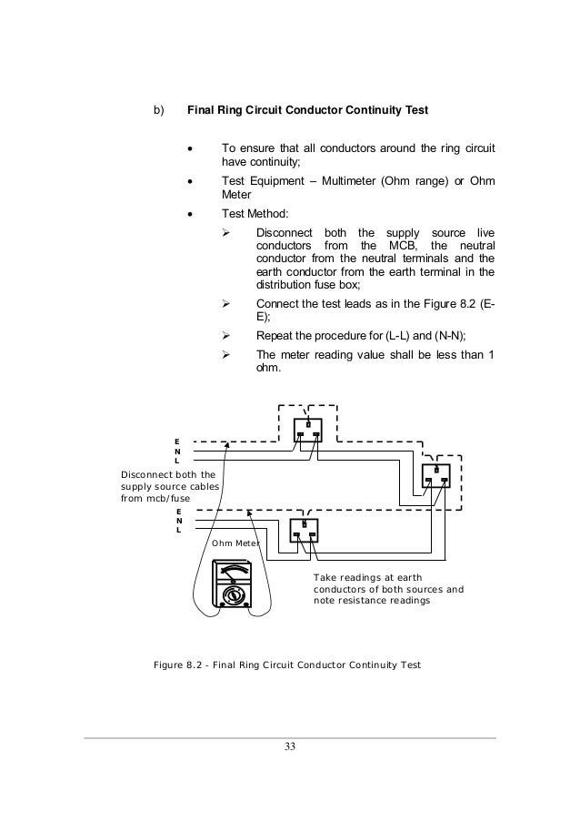 guidelines for electrical wiring in residential buildingsconductor continuity test; 34