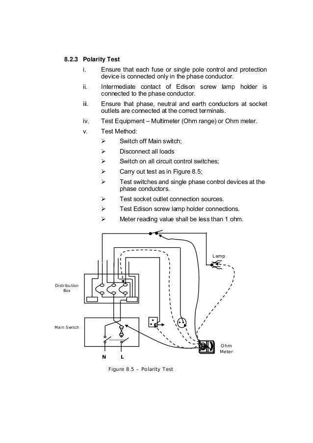 Guidelines for electrical wiring in residential buildings insulation resistance test 38 greentooth