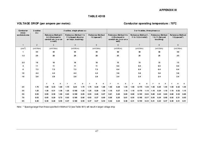 ... 48. 47 APPENDIX III TABLE ...