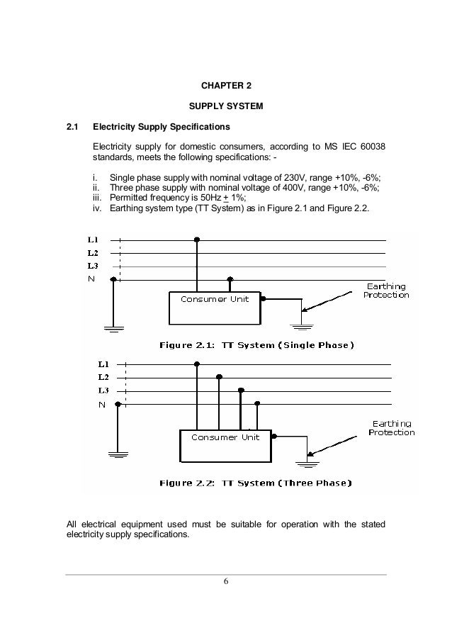 guidelines for electrical wiring in residential buildings rh slideshare net electricity wiring regulations abu dhabi electricity wiring regulations 2007