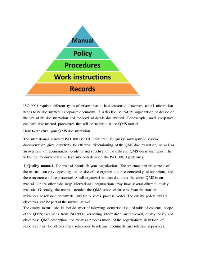 Guidelines For Quality Management System Documentation