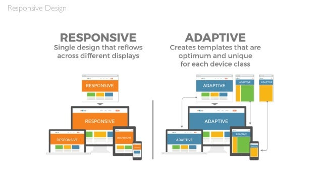 Responsive Design The Responsive Web Design Podcast is co-hosted by Karen McGrane and Ethan Marcotte. In each episode, the...