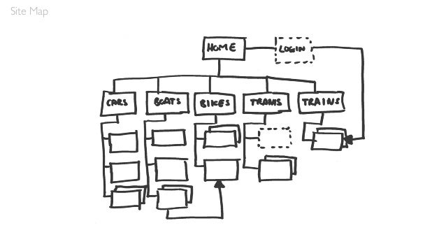 My article on how to find a UX job: UX:Your Guerilla Guide to Breaking In