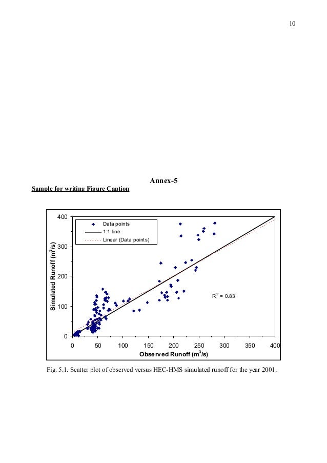 Thesis report writing guidelines