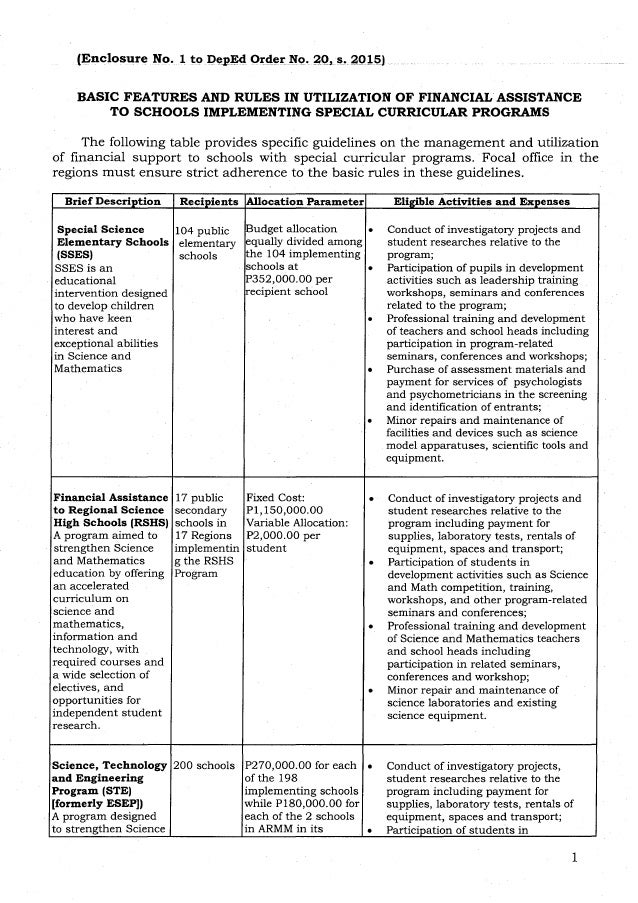 assistance for isolated students guidelines