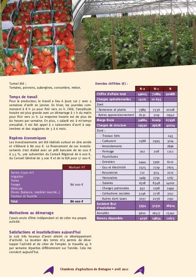 guide maraichage bd